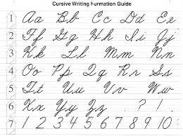 choosing a handwriting cursive curriculum guavarama. Black Bedroom Furniture Sets. Home Design Ideas