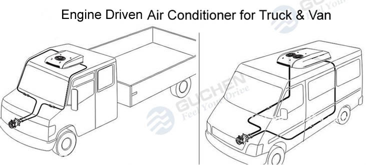 Truck Cabin Air Conditioner,truck air conditioning