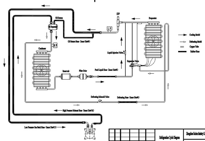 data flow diagram for supermarket system rv refrigerator wiring tr200 truck refrigeration units,pickup freezer units