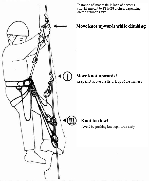Additional protection for via ferrata