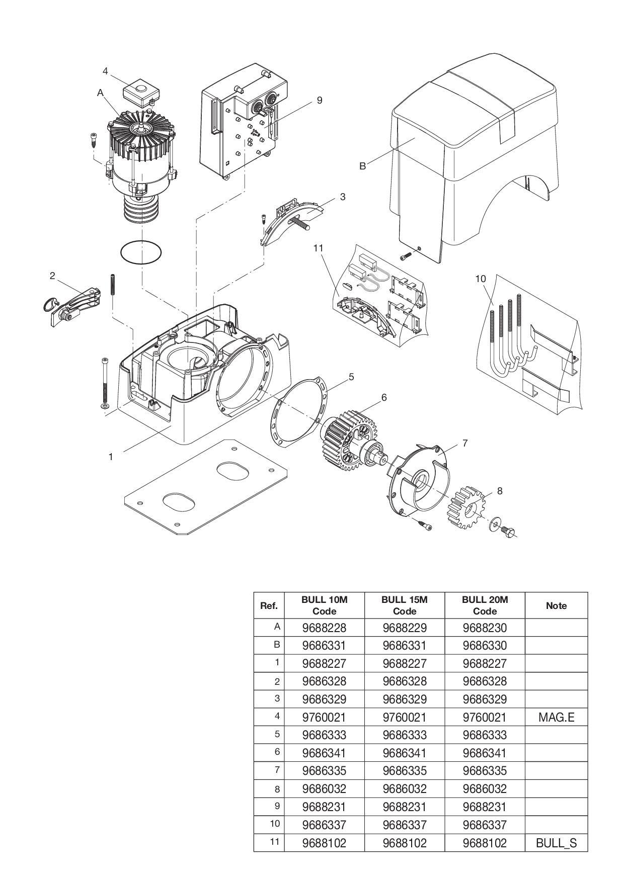 Ricambi per motore serie BULL Beninca'