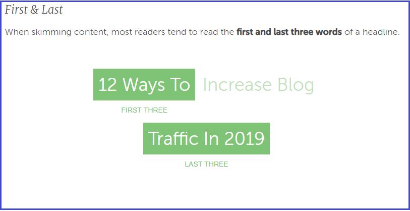 headline analyzer to drive traffic