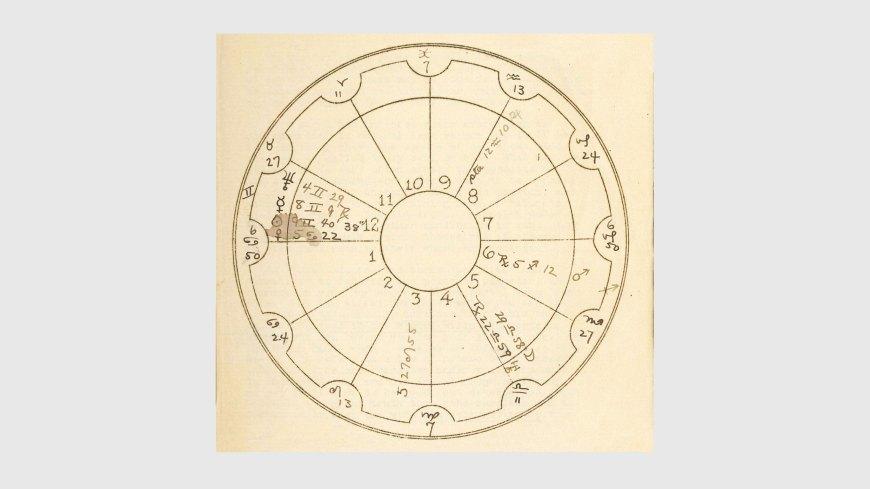Hilla Rebay's Astrological Chart