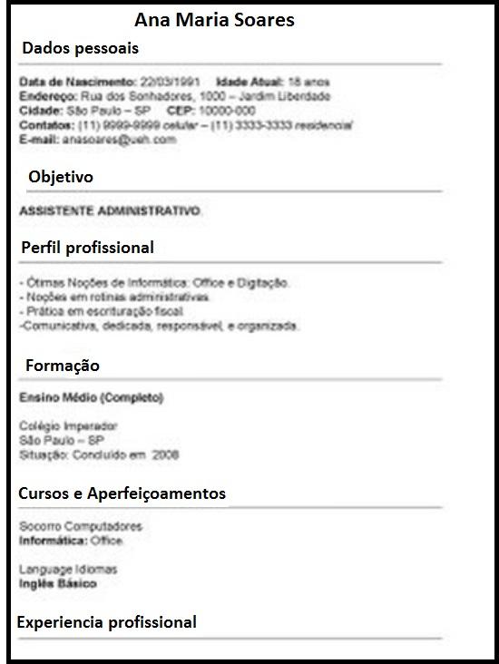 Modelo De Curriculum Vitae Wikipedia Modelo De