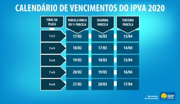 BRB vai reimprimir a segunda e terceira parcelas do IPVA