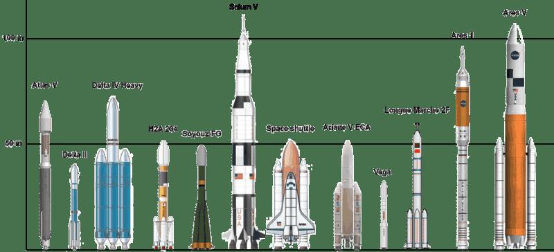 Deep Space Network - Red del Espacio Profundo - Madrid - Los lanzadores de cohetes son inmensos y están llenos de combustible. Cabo Cañaveral permite minimizar el daño en caso de catástrofe (14).