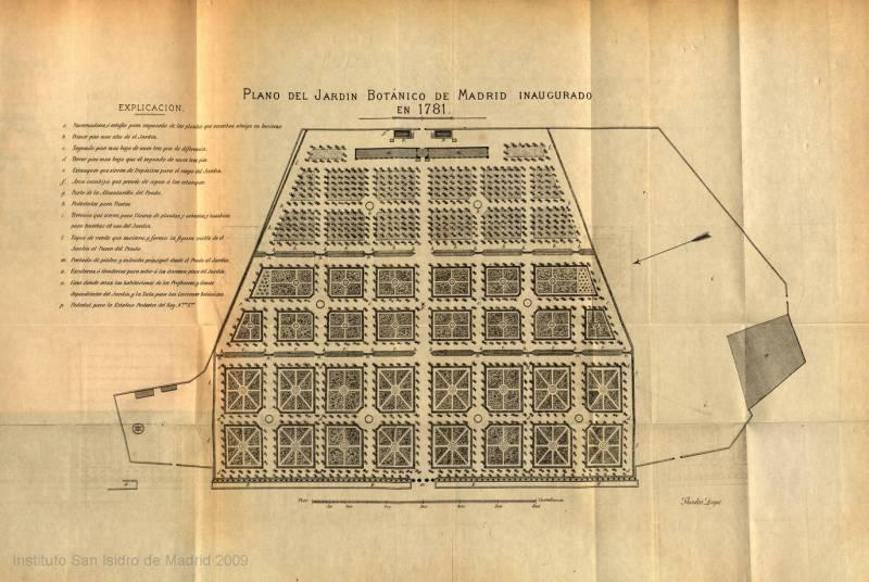 Jardín Botánico Madrid - Plano del Jardín Botánico de Migas Calientes en 1781 (4).