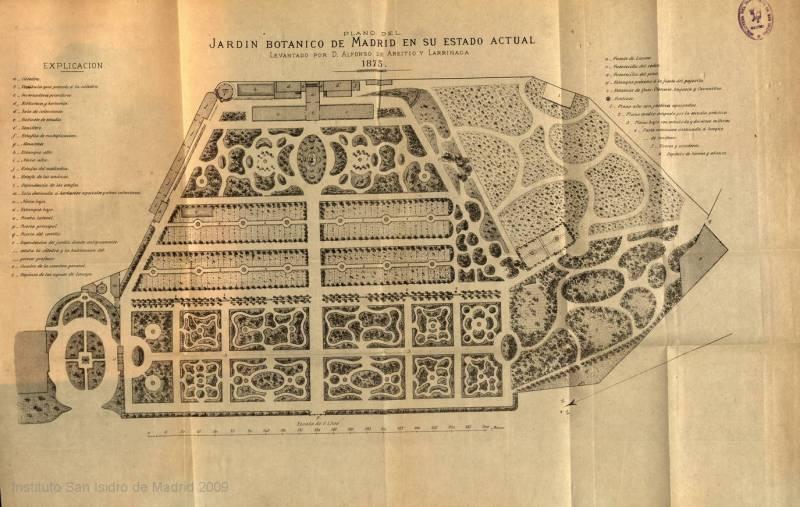 Jardín Botánico Madrid - Plano del Jardín Botánico un siglo después, en 1875 (4).