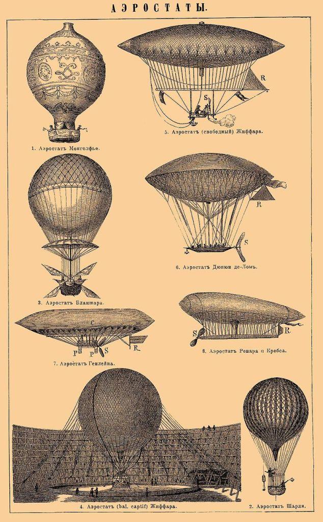 Museo del Aire - Distintos tipos de aerostatos y dirigibles (14).