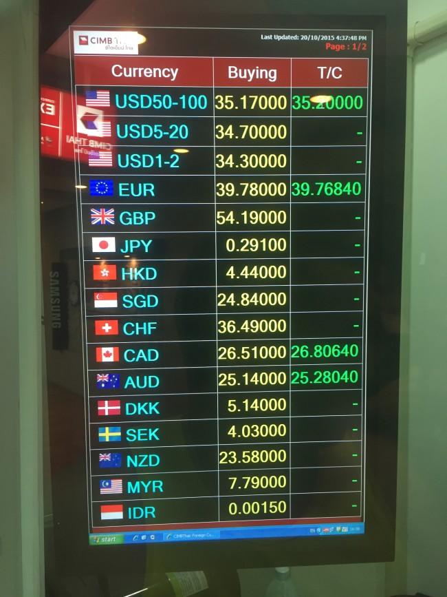 Moeda na Ásia