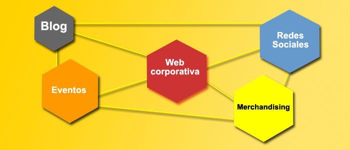 Web corporativa como estrategia de comunicación