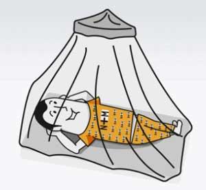 Mosquiteras para camas