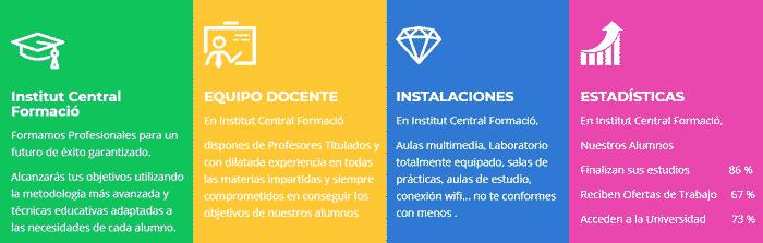 Clases Institu Central
