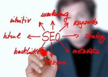Cómo posicionar un sitio web