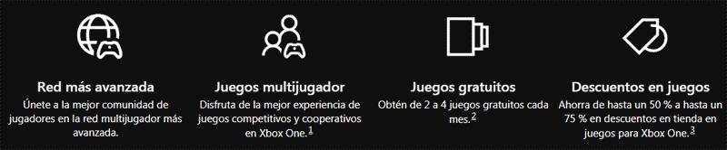 Plan Xbox Live Gold
