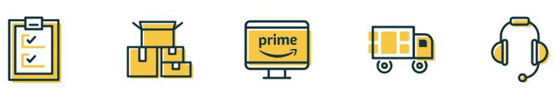 Cómo funciona Amazon FBA
