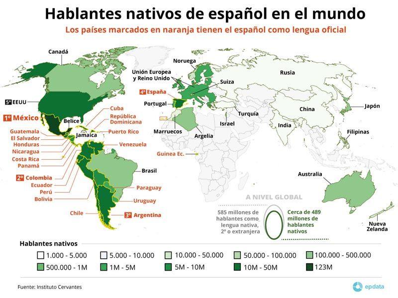 Número de hispano hablantes en el mundo