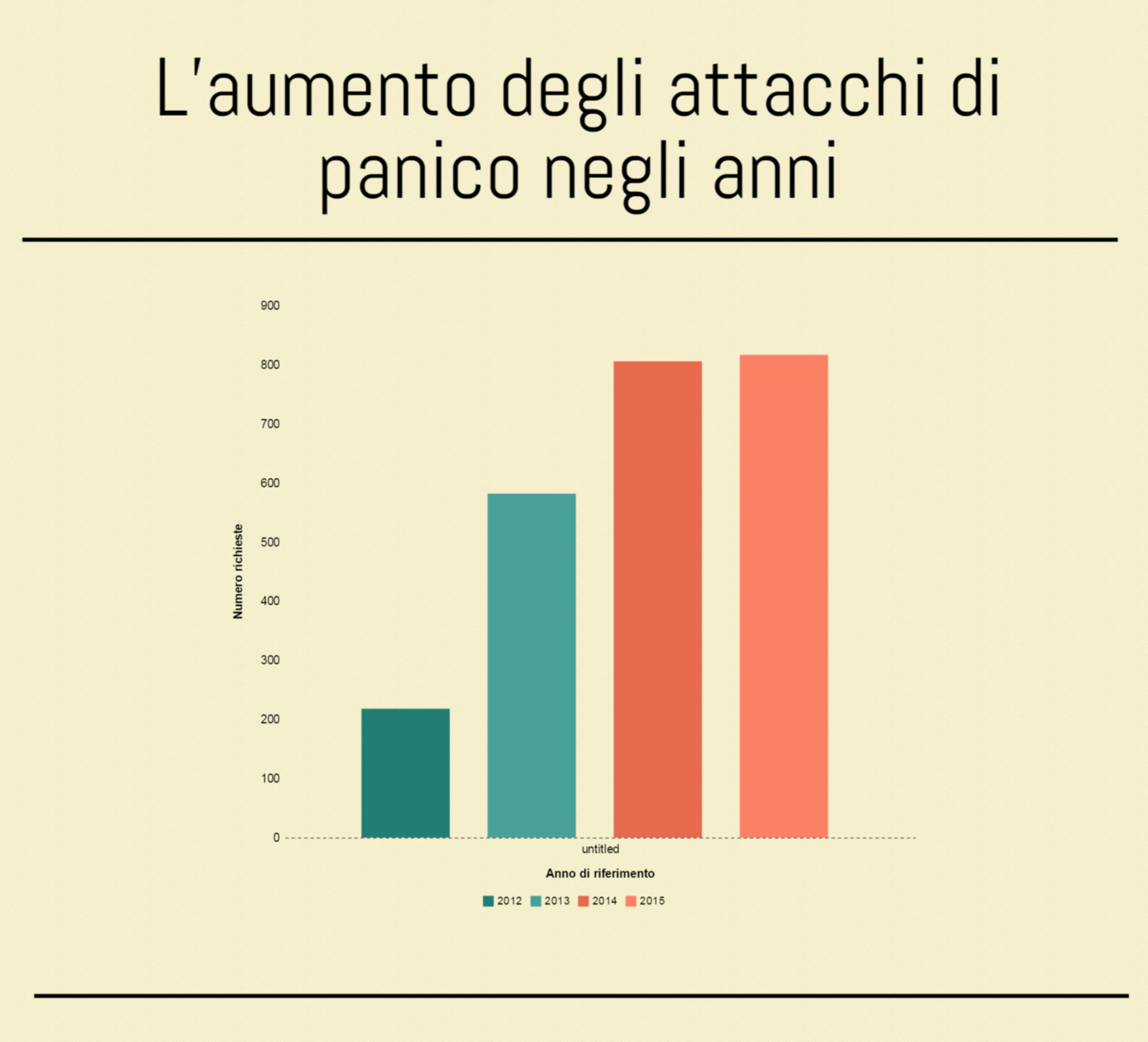 grafico.jpg
