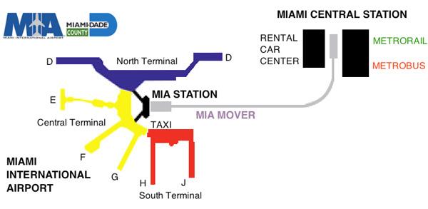 MIA Mover - Miami Lufthavn kort