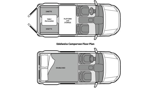 Campervan Edelweiss layout
