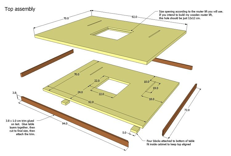 Horizontal Router Table Plans Free Download