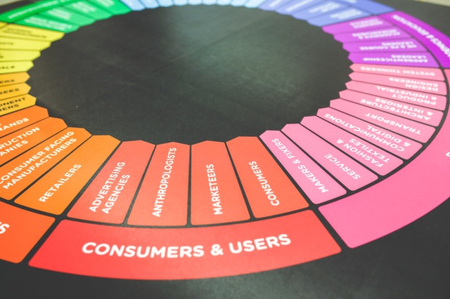 Consumer & Users