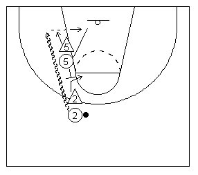 How to coach and teach two-man basketball plays using