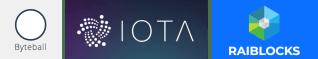 Byteball-vs-IOTA-vs-RaiBlocks