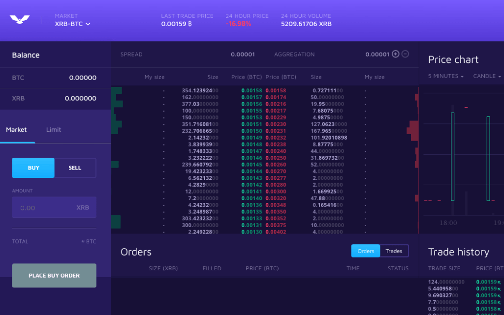 coinfalcon exchange homepage