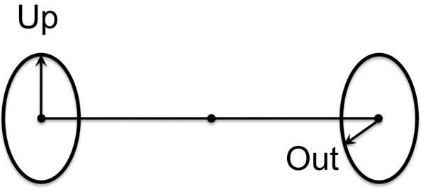 Quantum Mechanics 5
