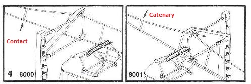 Vollmer N-Scale Catenary