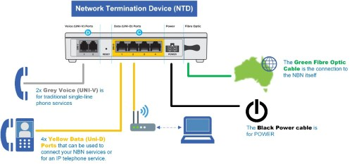 small resolution of nbn guide image 5