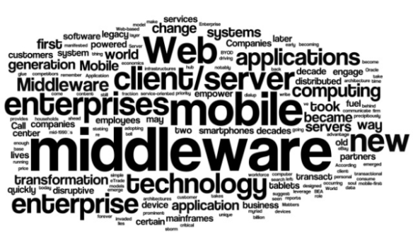 Middleware-600x353
