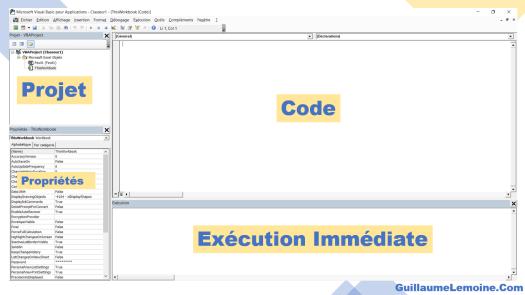 Composition de l'éditeur VBA Excel