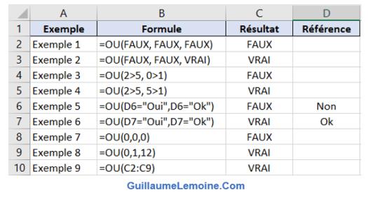 Fonction Excel OU : 9 exemples