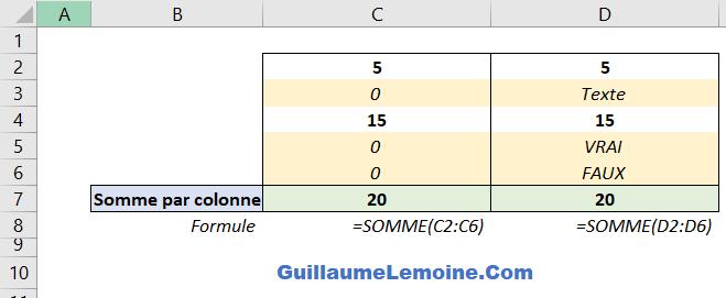 Fonction Excel SOMME - Exemple Avec Texte Et Valeurs Logiques