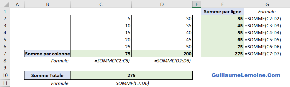 Fonction Excel SOMME - Exemple Simple