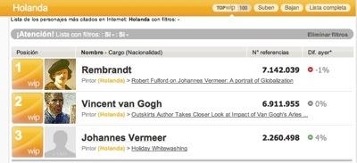 wip-nl.jpg