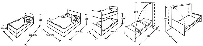 Dimensiones de las camas