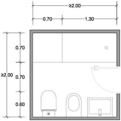 Dimensiones mínimas de distribuciones de baños y lavabos