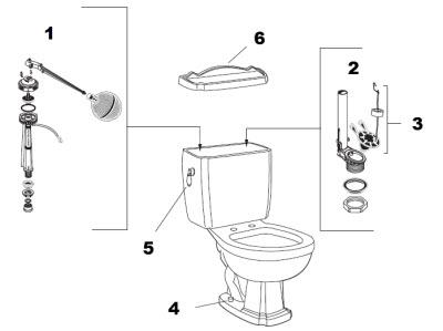 American Standard 4095.015 Repertoire 1.6 gpf Toilet Parts