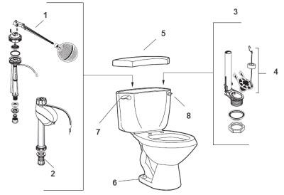 American Standard 4072.800 Cadet II 1.6 gpf Toilet Parts