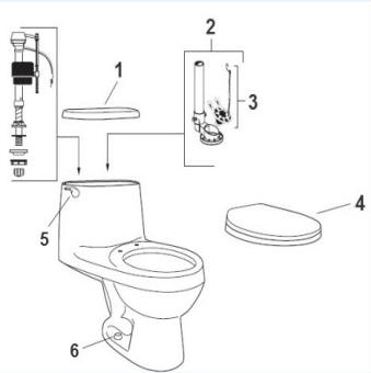 American Standard 2403 Compact Cadet 3 One Piece Toilet