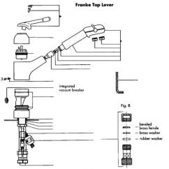 Kitchen Faucet Aerator Parts Sit At Island Franke Ff-600 Series Part Catalog