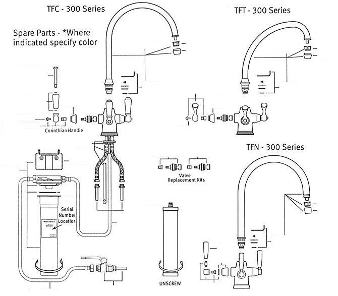 Franke TFT-300,TFC-300,TFN-300 Series Part Catalog