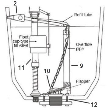 toilet repair parts diagram shure sm58 wiring jacuzzi ® luxury bath bk37 era two piece elongated model catalog