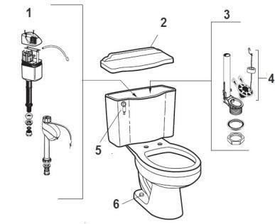 Rv Toilet Diagram Travel Trailer Plumbing Diagram Wiring