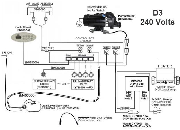 Jacuzzi BN89000; Designer 3; control box 240 volt vac 50