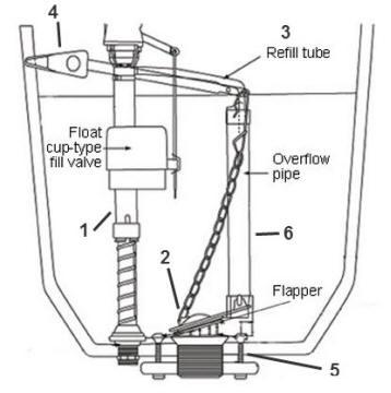 Order Replacement Parts for Jacuzzi EZ36; Espree (R