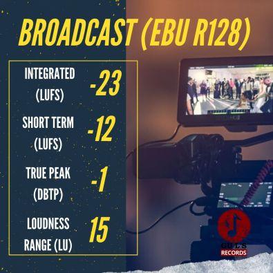 normes broadcast lufs